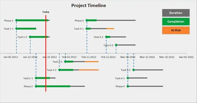 project timeline template 854