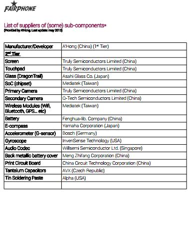 supplier list template 1454