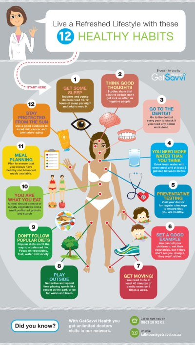 [INFOGRAPHIC] 12 Healthy Habits