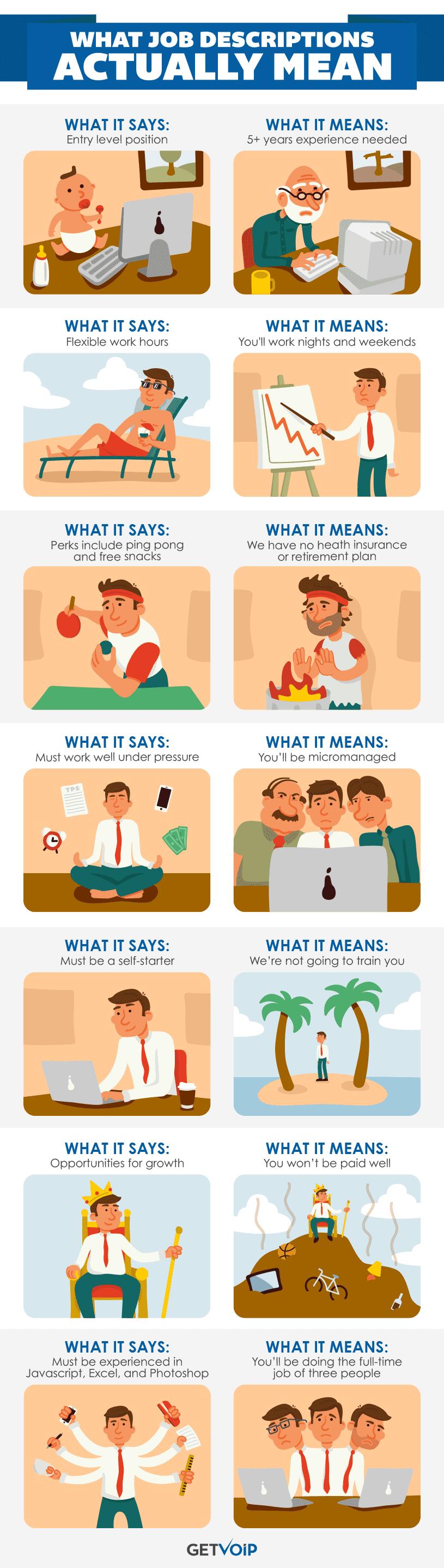 What Job Descriptions Actually Mean