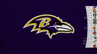 Ravens and Orioles Wallpaper (64+ images)