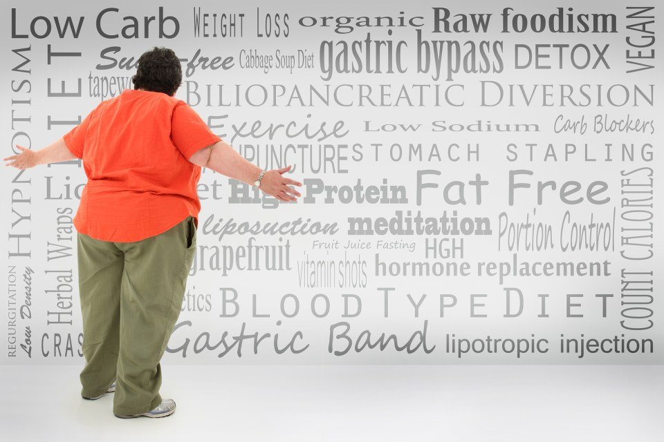 Overwhelmed obese woman looking at list of fad diets and surgical weight loss methods written on wall.