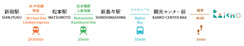access_transfer_shinjyuku