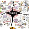 Cynefin_framework_by_Edwin_Stoop