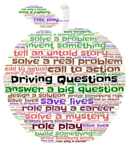 Driving questions for PBL
