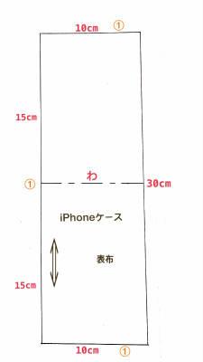 型紙(1)