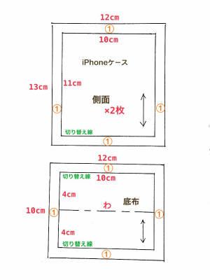 型紙(4)