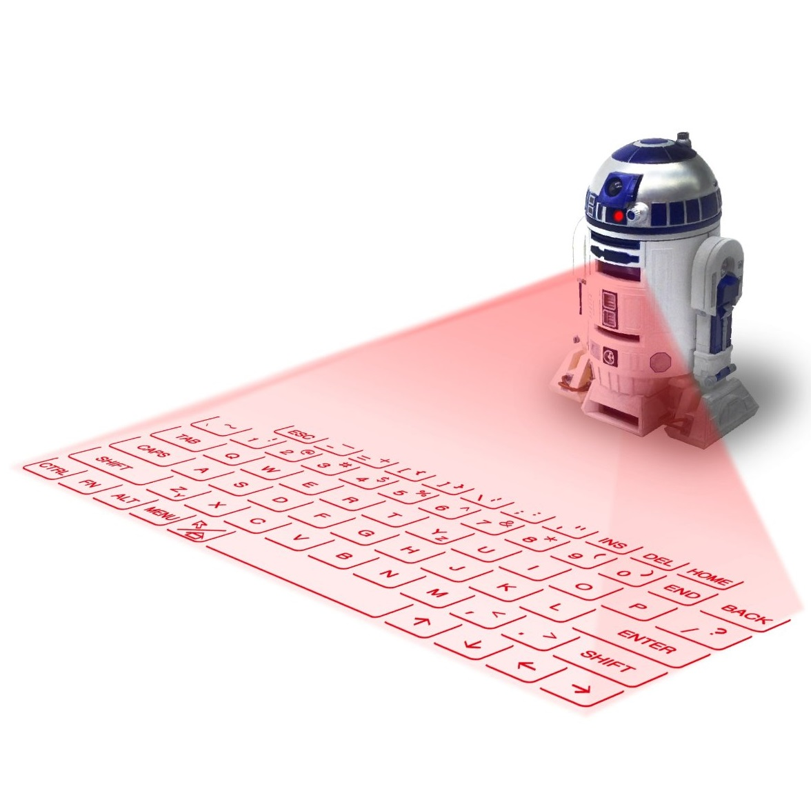 R2-D2 Virtual Keyboard