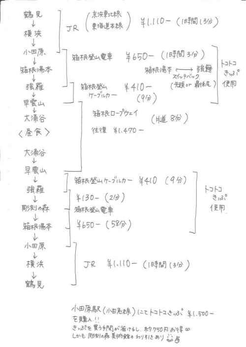 Hakone_schedule