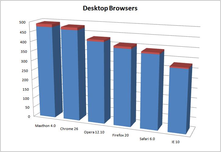 html5desktop