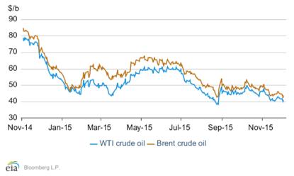 crude-oil3
