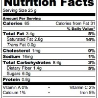 Nutritional Facts: Sugar Free Wet Coconut Balls
