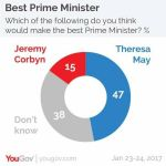 Most Jeremy Corbyn groups on FB actually seek to undermine him