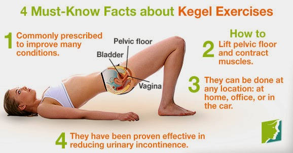 What You Must Know About Kegel Exercises