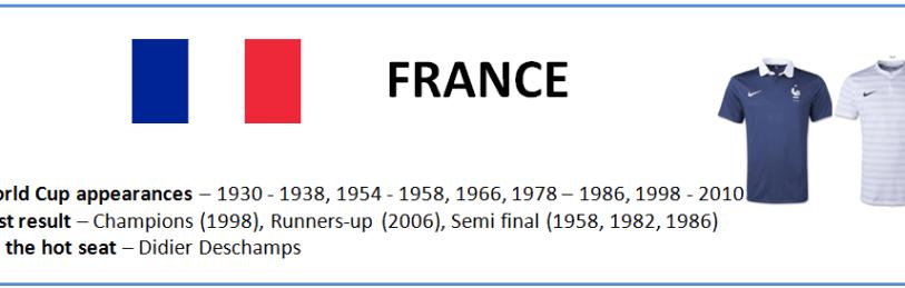 FranceSumm