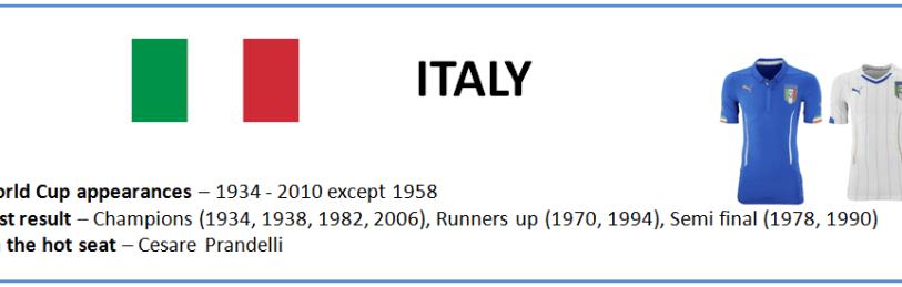 Italy_Summ