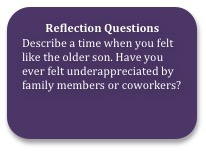 Reflection Questions-2