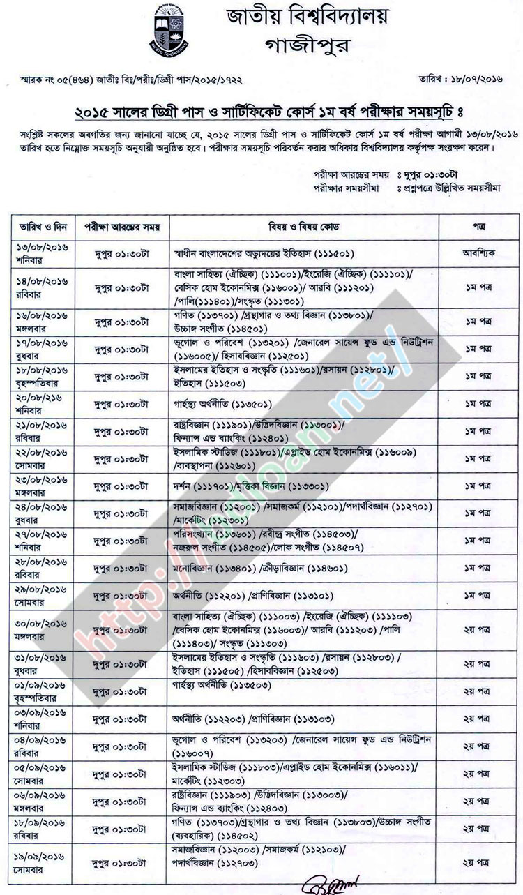 Degree Pass Course Routine 2015