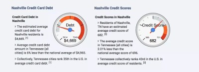 Best Tennessee Debt Relief Company GoldenFS.org