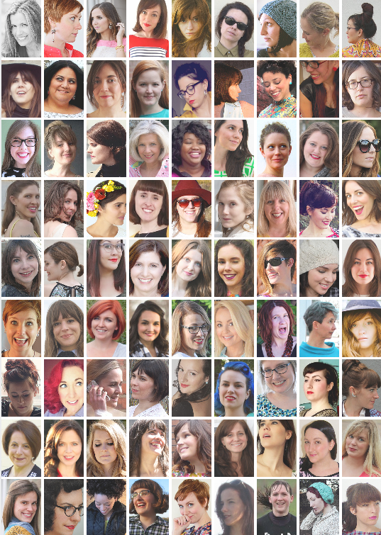Top 100 Bloggers