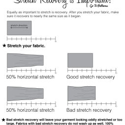 How to determine fabric stretch recovery. This is very important!