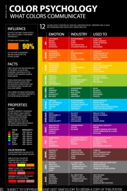Comely Color Psychology Meaning Poster Shades Red Color Palette Poster Red Color Palette Tumblr Red Color Palette R