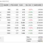 watch list actions acheter en bourse