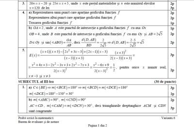 Barem Evaluare Națională 2018 Matematică. Cum se rezolvau subiectele