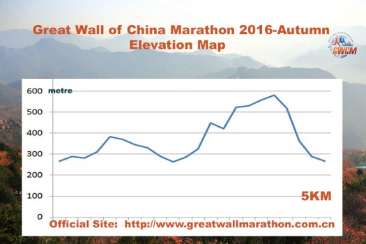 great-wall-of-china-marathon-2016-autumn-5km-elevation