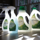 Protected: Analysis: Sustainability in Household and Personal Care