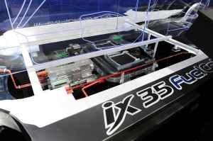 Hyundai ix35 Fuel Cell Engine