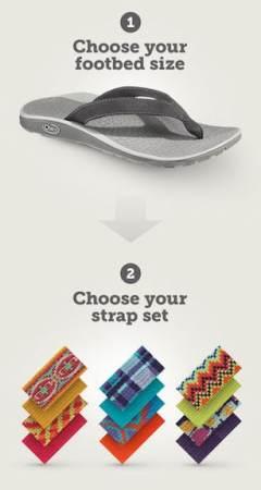 Chaco Reversiflip Sandals