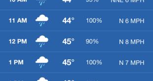 rain in the forecast