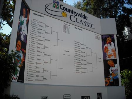 The Countrywide Classic Draw Board