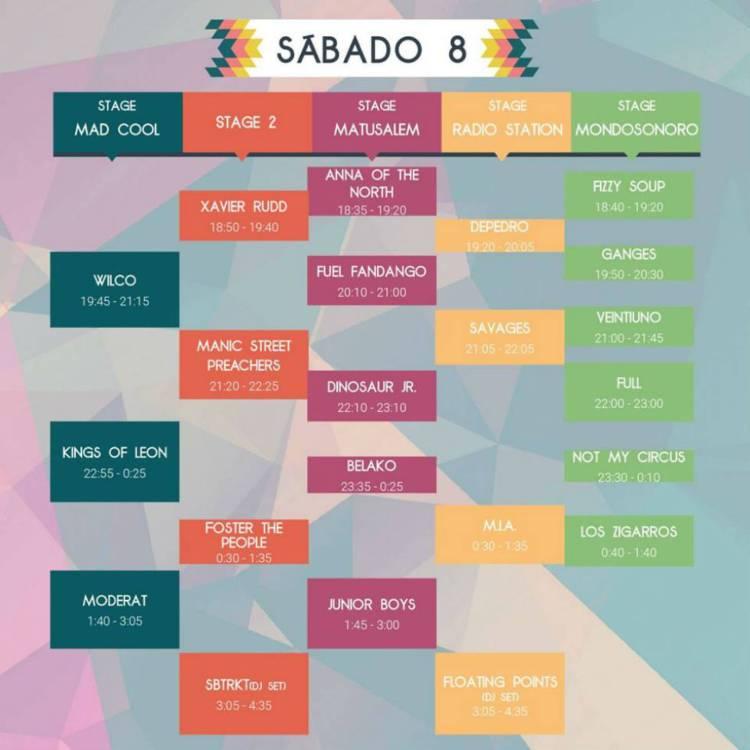 Sabado - Mad Cool 2017