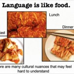 Just Show Me Pictures! Expats Dealing with Language Barriers (Part 1)