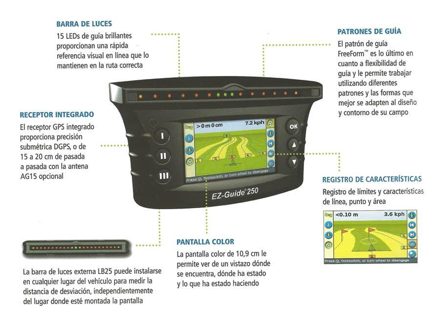 ez-guide_250-1