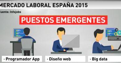 puestos_trabajo_emergentes