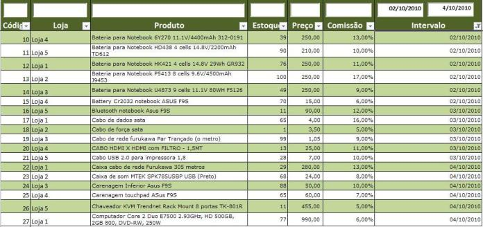 Lista Excel VBA com Filtro de Dados Automático 3