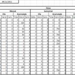 Mapa de Vendas, Mapa de Produção, Relatório de vendas, Relatório de produção – Excel