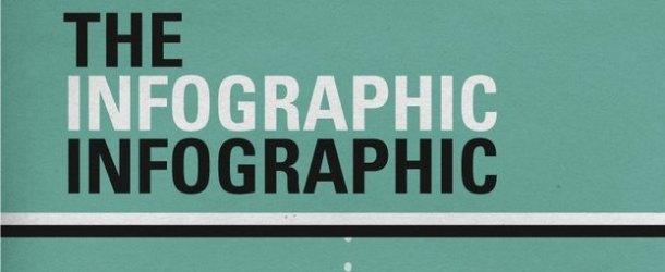 Pourquoi et comment créer une Infographie ?