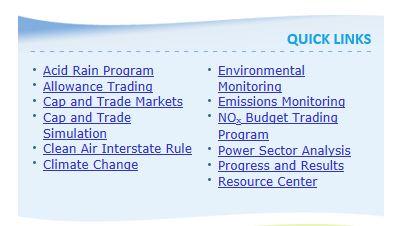 How Do Emissions Trading Programs Work? - US EPA