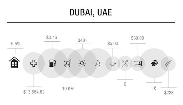 Knight Frank Global Lifestyle Review-Dubai[1]