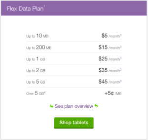 Telus Tablet Flex Data Plan