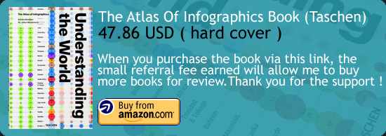 Understanding The World - The Atlas Of Infographics Book Amazon Buy Link