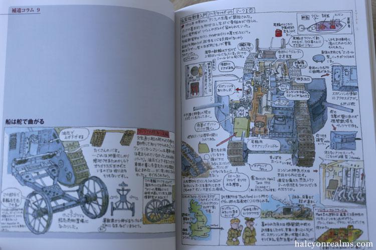 The Tank Primer Vol 1 Art Book Review