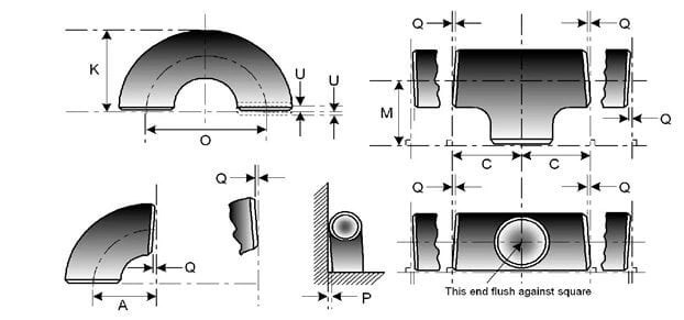 Pipe fitting dimensions tolerances and fittings