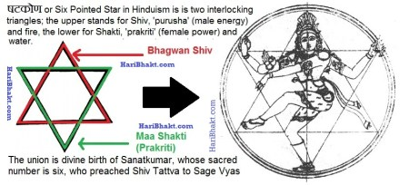 Star sign of Hinduism (Shatkon) is union of fire and water to give birth to the world and protect it