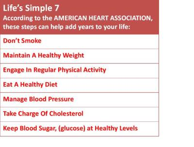 aha simple 7 emf February is Heart Health Month
