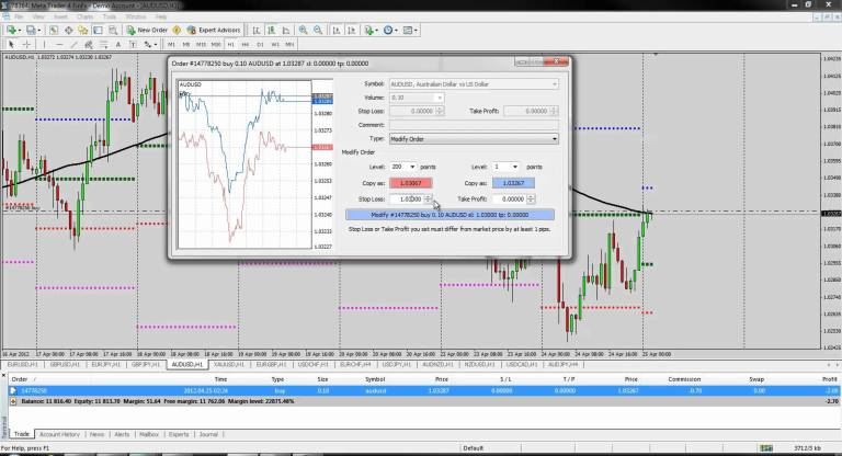 How To Use MetaTrader 4. A Video Tutorial That Will Teach You Everything You Need To Know To Trade Forex